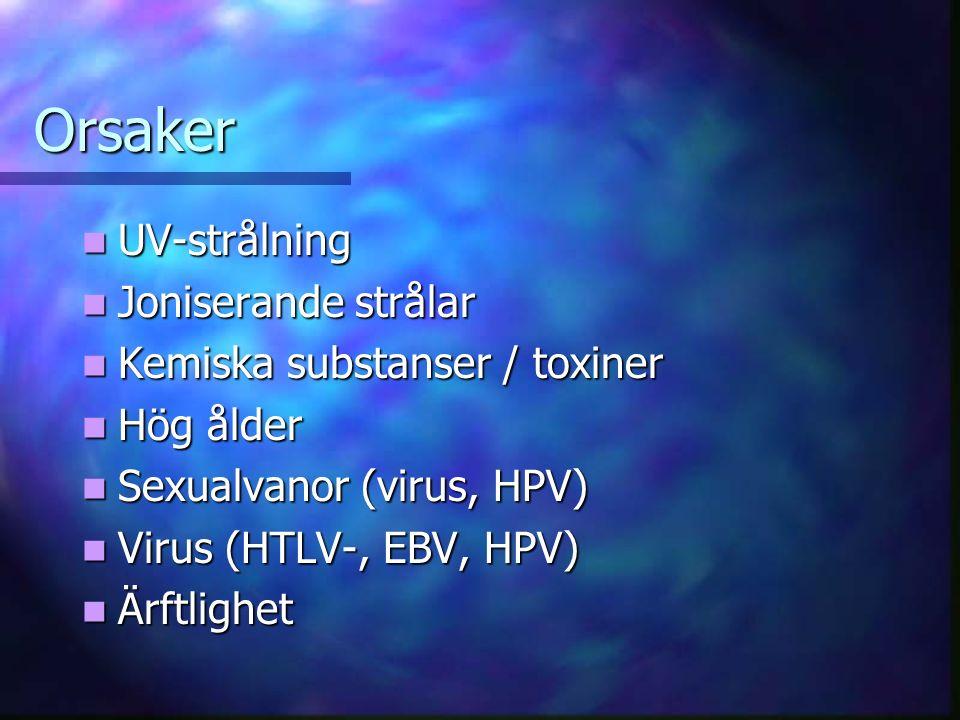 Orsaker UV-strålning UV-strålning Joniserande strålar Joniserande strålar Kemiska substanser / toxiner Kemiska substanser / toxiner Hög ålder Hög ålder Sexualvanor (virus, HPV) Sexualvanor (virus, HPV) Virus (HTLV-, EBV, HPV) Virus (HTLV-, EBV, HPV) Ärftlighet Ärftlighet