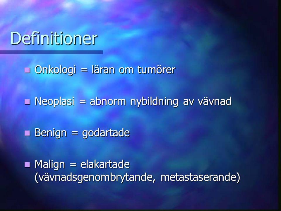Definitioner Onkologi = läran om tumörer Onkologi = läran om tumörer Neoplasi = abnorm nybildning av vävnad Neoplasi = abnorm nybildning av vävnad Benign = godartade Benign = godartade Malign = elakartade (vävnadsgenombrytande, metastaserande) Malign = elakartade (vävnadsgenombrytande, metastaserande)