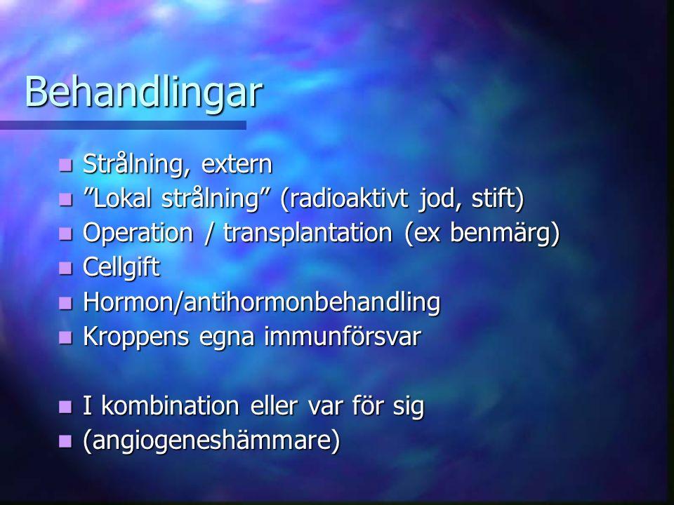 Behandlingar Strålning, extern Strålning, extern Lokal strålning (radioaktivt jod, stift) Lokal strålning (radioaktivt jod, stift) Operation / transplantation (ex benmärg) Operation / transplantation (ex benmärg) Cellgift Cellgift Hormon/antihormonbehandling Hormon/antihormonbehandling Kroppens egna immunförsvar Kroppens egna immunförsvar I kombination eller var för sig I kombination eller var för sig (angiogeneshämmare) (angiogeneshämmare)