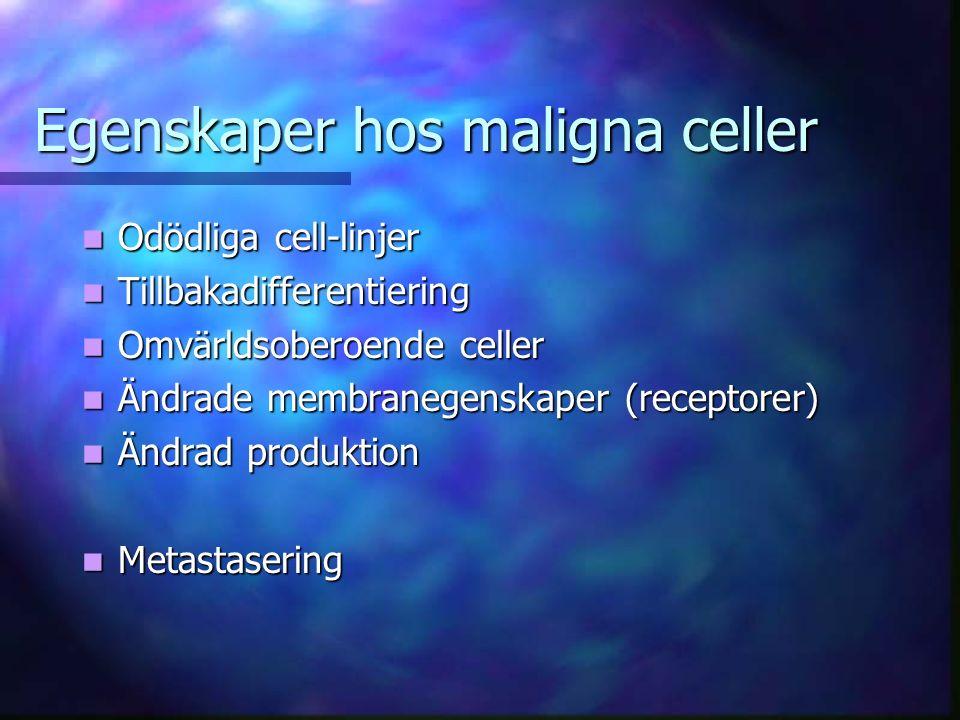 Egenskaper hos maligna celler Odödliga cell-linjer Odödliga cell-linjer Tillbakadifferentiering Tillbakadifferentiering Omvärldsoberoende celler Omvärldsoberoende celler Ändrade membranegenskaper (receptorer) Ändrade membranegenskaper (receptorer) Ändrad produktion Ändrad produktion Metastasering Metastasering