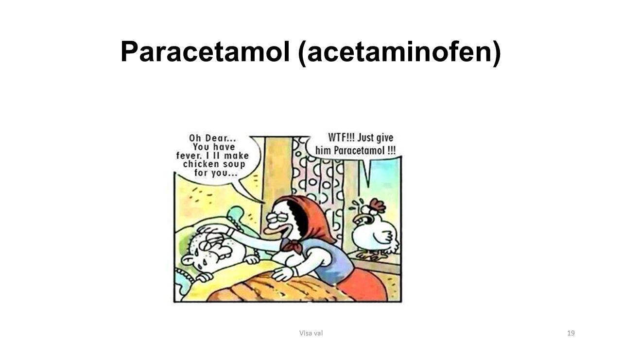 Paracetamol (acetaminofen) Visa val19