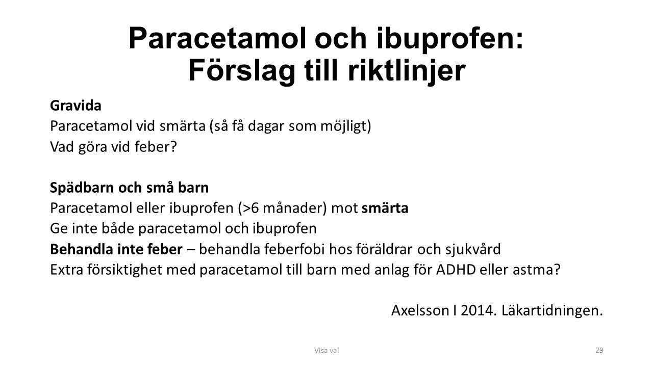 Paracetamol och ibuprofen: Förslag till riktlinjer Gravida Paracetamol vid smärta (så få dagar som möjligt) Vad göra vid feber.
