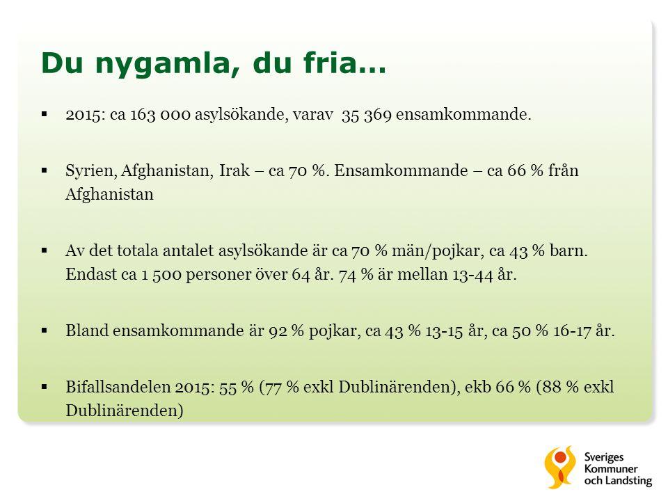 Regeringsförslag …för att skapa andrum…  ID-kontroller från 4 januari och 6 månader framöver  Den svenska lagstiftningen anpassas till minikrav enligt internationella konventioner och EU-rätten under 3 år:  Tidsbegränsade uppehållstillstånd  Begränsad rätt till anhöriginvandring  Skärpta försörjningskrav  Promemoria på remiss – SKL:s yttrande PromemoriaSKL:s yttrande  Översyn av mottagande och bosättning av asylsökande och nyanlända Översyn av mottagande och bosättning av asylsökande och nyanlända  Lagliga vägar för att söka asyl i EU Lagliga vägar för att söka asyl i EU  Ny tvångslag för kommuner att ta emot nyanlända 1 mars 2016 Ny tvångslag för kommuner att ta emot nyanlända 1 mars 2016