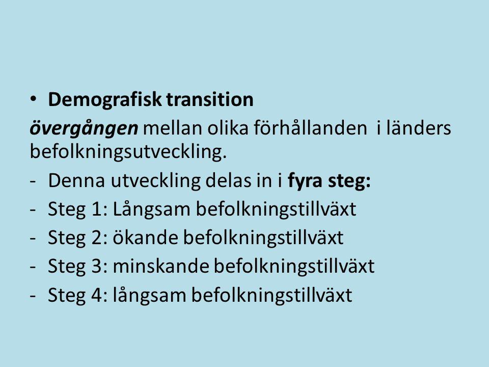 Demografisk transition övergången mellan olika förhållanden i länders befolkningsutveckling. -Denna utveckling delas in i fyra steg: -Steg 1: Långsam