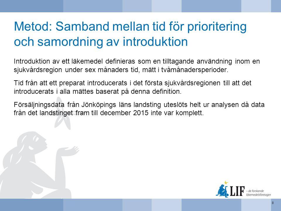 Resultat: Samband tid för subvention och samordnad introduktion* 9 * Se möjliga metodfel nedan