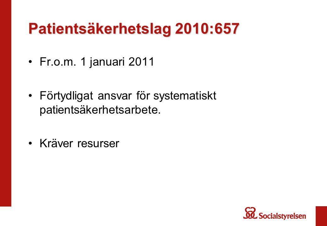 Ledningssystem för kvalitet och patientsäkerhet SOSFS 2005:12 God Vård – handbok med exempel.