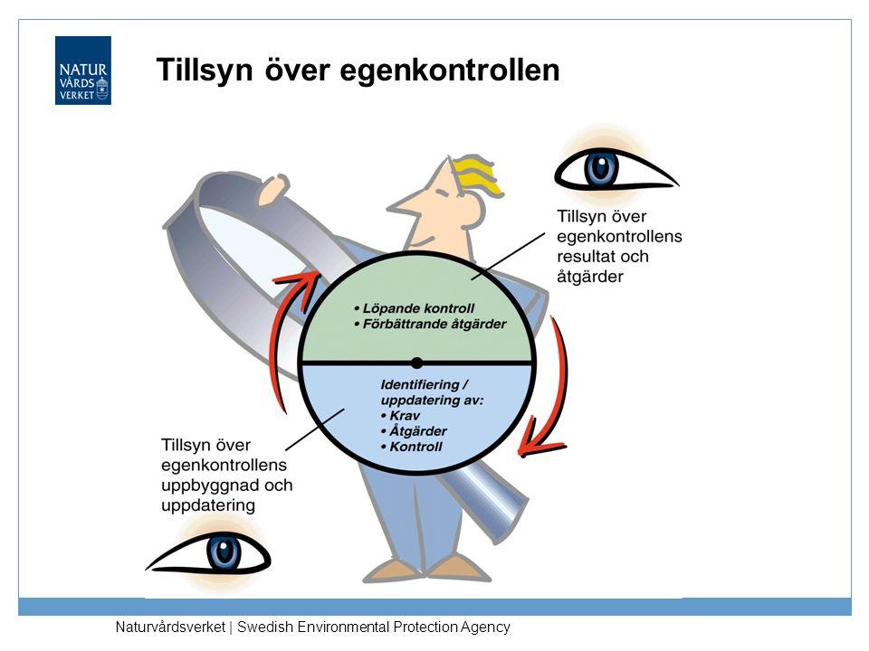 Naturvårdsverket | Swedish Environmental Protection Agency Tillsyn över egenkontrollen