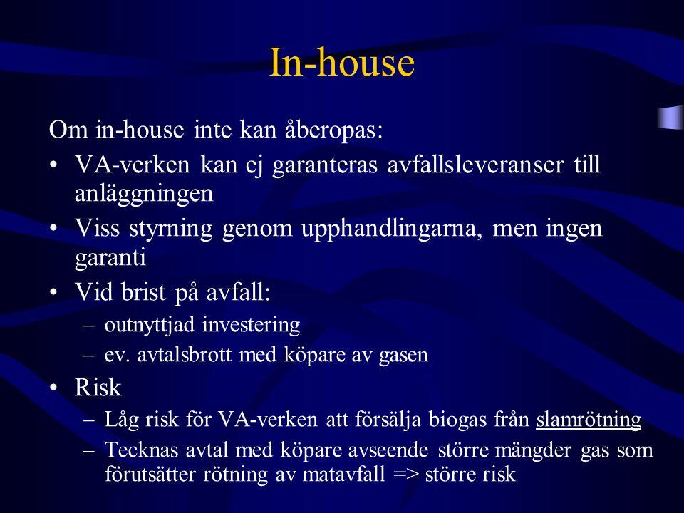 In-house Om in-house inte kan åberopas: VA-verken kan ej garanteras avfallsleveranser till anläggningen Viss styrning genom upphandlingarna, men ingen garanti Vid brist på avfall: –outnyttjad investering –ev.