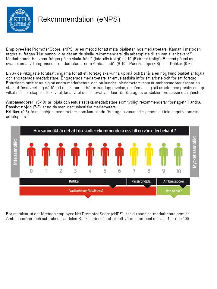 Employee Net Promoter Score, eNPS, är en metod för att mäta lojaliteten hos medarbetare.