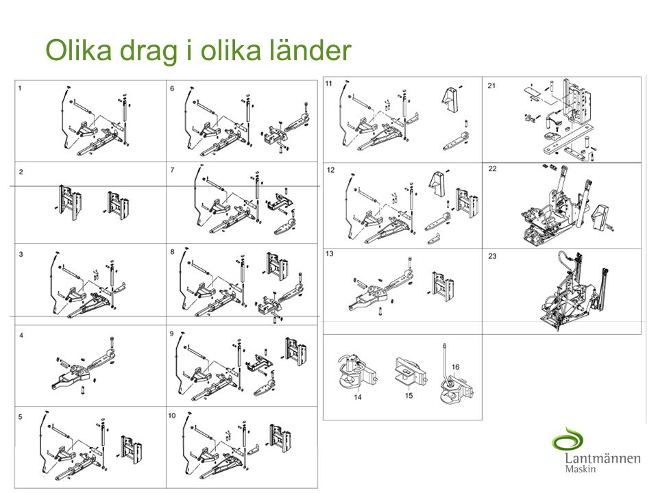 LandscapeLM-Maskin Olika drag i olika länder 16 januari 20127Säkert Bondförnuft