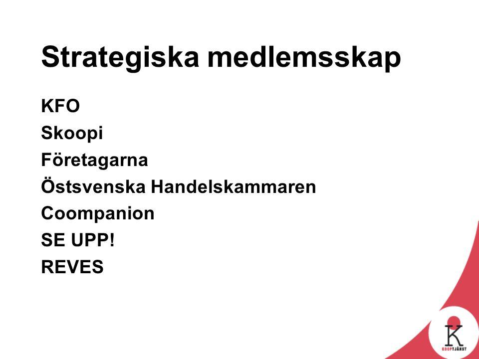 Strategiska medlemsskap KFO Skoopi Företagarna Östsvenska Handelskammaren Coompanion SE UPP! REVES