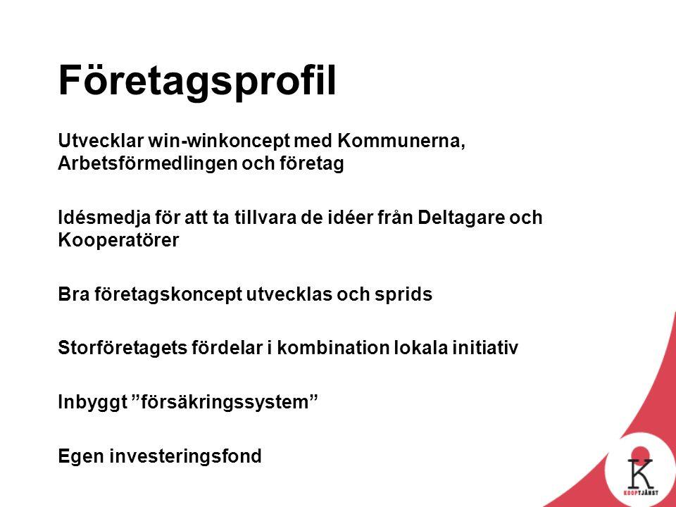 Företagsprofil Utvecklar win-winkoncept med Kommunerna, Arbetsförmedlingen och företag Idésmedja för att ta tillvara de idéer från Deltagare och Koope