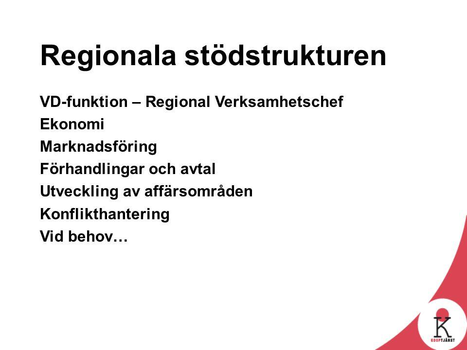 Regionala stödstrukturen VD-funktion – Regional Verksamhetschef Ekonomi Marknadsföring Förhandlingar och avtal Utveckling av affärsområden Konflikthan