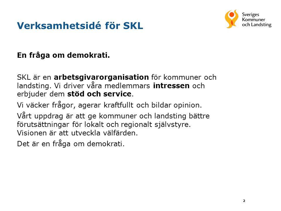 2 Verksamhetsidé för SKL En fråga om demokrati. SKL är en arbetsgivarorganisation för kommuner och landsting. Vi driver våra medlemmars intressen och
