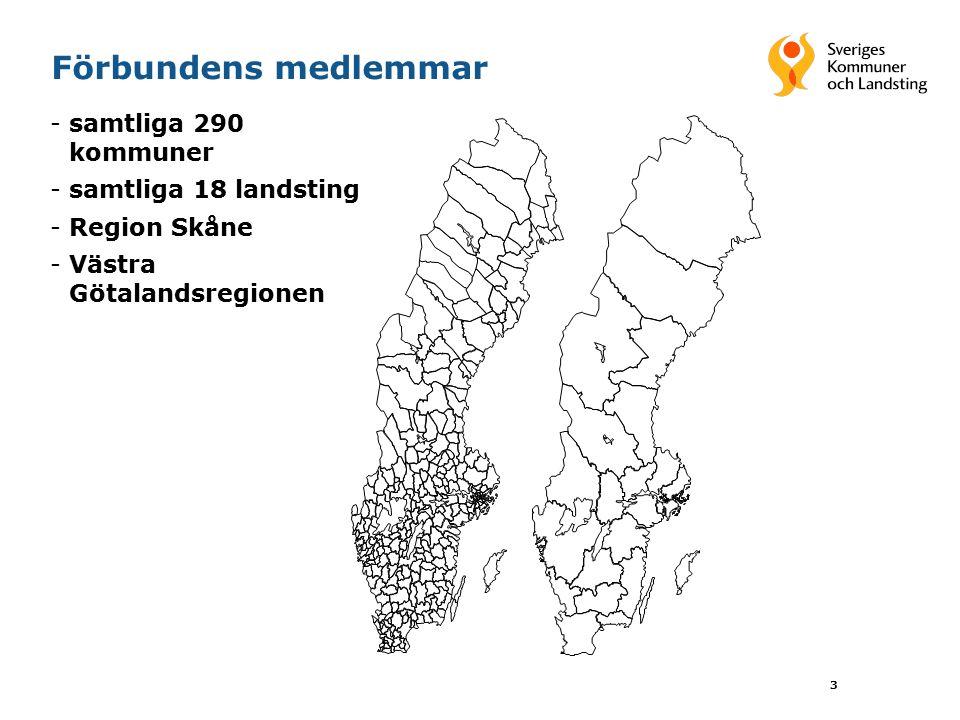 3 Förbundens medlemmar -samtliga 290 kommuner -samtliga 18 landsting -Region Skåne -Västra Götalandsregionen