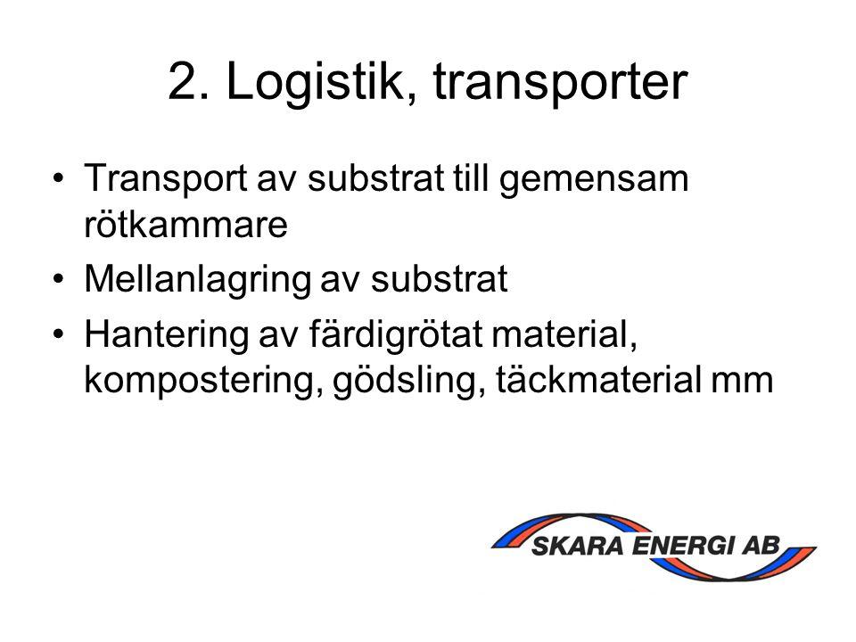 2. Logistik, transporter Transport av substrat till gemensam rötkammare Mellanlagring av substrat Hantering av färdigrötat material, kompostering, göd