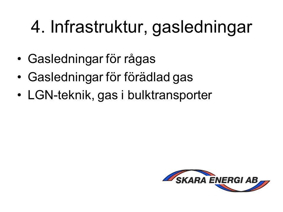 4. Infrastruktur, gasledningar Gasledningar för rågas Gasledningar för förädlad gas LGN-teknik, gas i bulktransporter