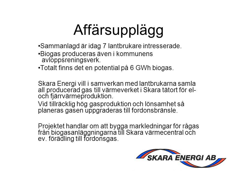 Affärsupplägg Sammanlagd är idag 7 lantbrukare intresserade. Biogas produceras även i kommunens avloppsreningsverk. Totalt finns det en potential på 6