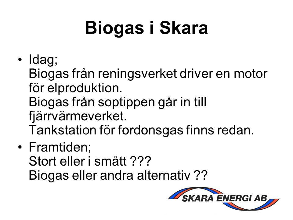 Biogas i Skara Idag; Biogas från reningsverket driver en motor för elproduktion. Biogas från soptippen går in till fjärrvärmeverket. Tankstation för f