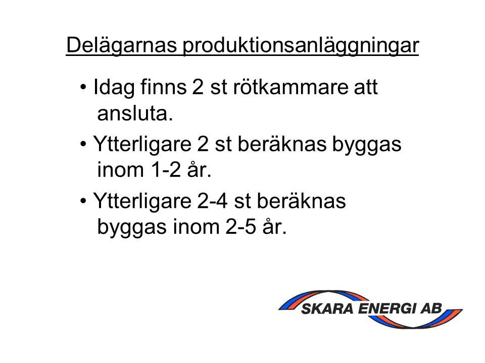 Delägarnas produktionsanläggningar Idag finns 2 st rötkammare att ansluta. Ytterligare 2 st beräknas byggas inom 1-2 år. Ytterligare 2-4 st beräknas b