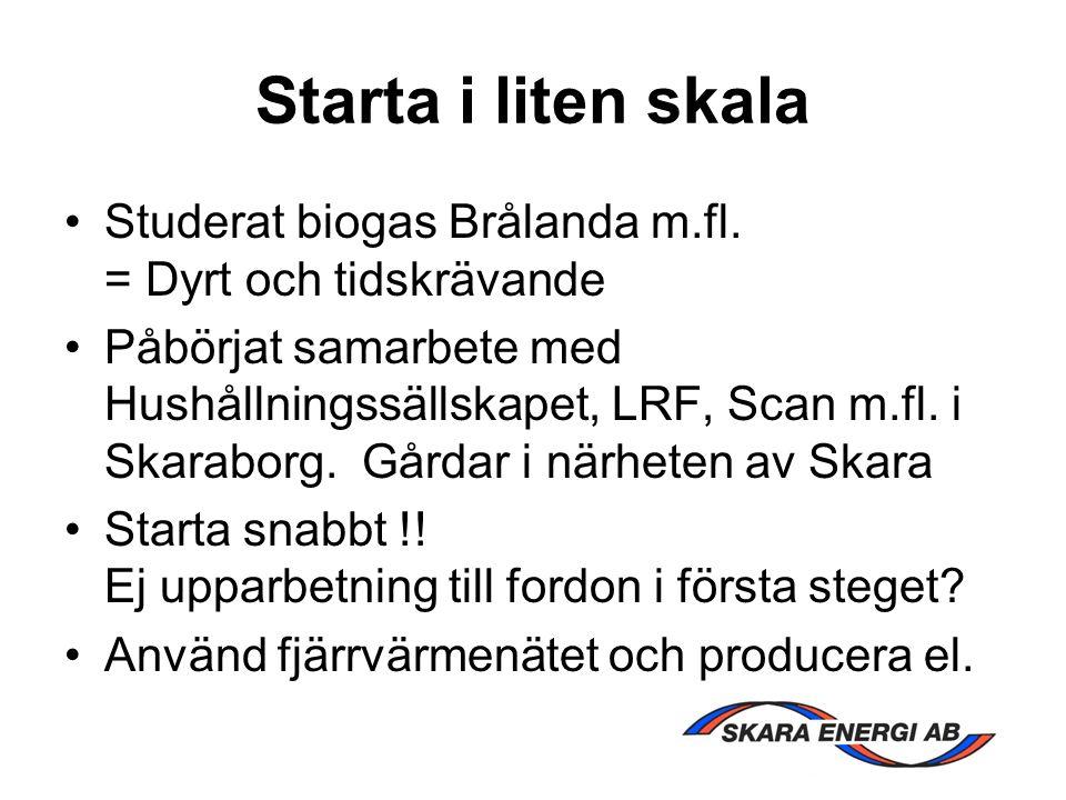 Starta i liten skala Studerat biogas Brålanda m.fl. = Dyrt och tidskrävande Påbörjat samarbete med Hushållningssällskapet, LRF, Scan m.fl. i Skaraborg