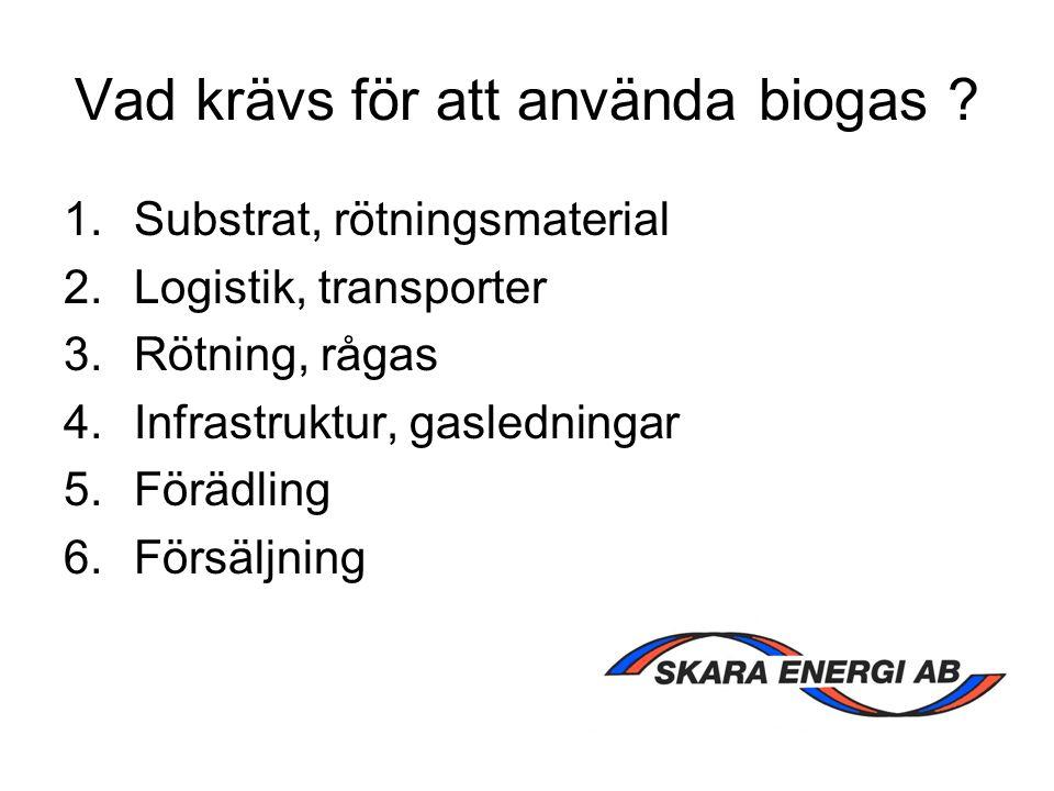 Vad krävs för att använda biogas ? 1.Substrat, rötningsmaterial 2.Logistik, transporter 3.Rötning, rågas 4.Infrastruktur, gasledningar 5.Förädling 6.F