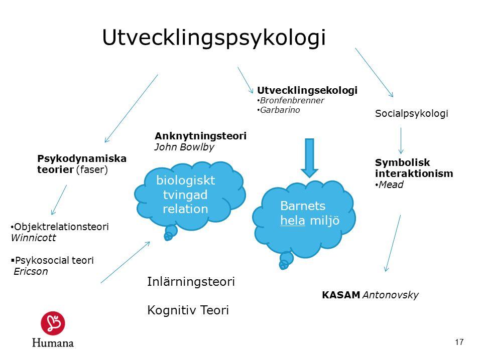 17 Utvecklingspsykologi Anknytningsteori John Bowlby Psykodynamiska teorier (faser) Objektrelationsteori Winnicott  Psykosocial teori Ericson Utveckl