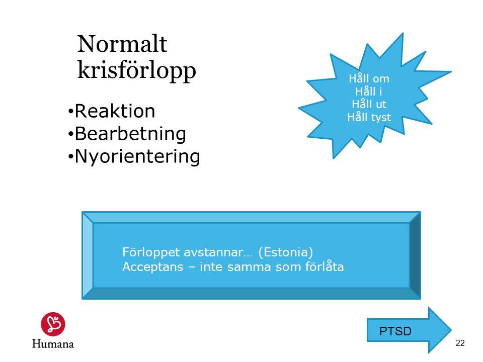 Normalt krisförlopp 22 Reaktion Bearbetning Nyorientering Förloppet avstannar… (Estonia) Acceptans – inte samma som förlåta PTSD Håll om Håll i Håll u