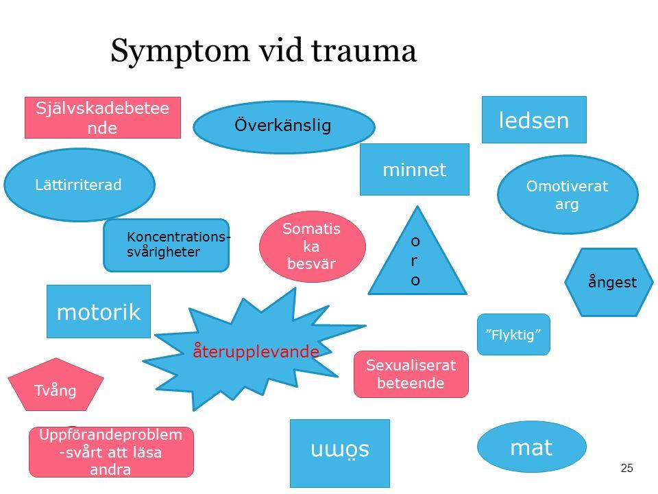 Symptom vid trauma 25 Lättirriterad Omotiverat arg Överkänslig ångest orooro Koncentrations- svårigheter återupplevande motorik minnet ledsen sömn mat