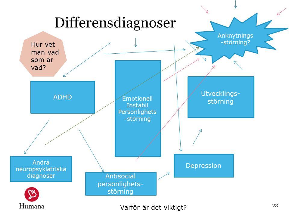 Differensdiagnoser 28 ADHD Emotionell Instabil Personlighets -störning Utvecklings- störning Depression Andra neuropsykiatriska diagnoser Antisocial p