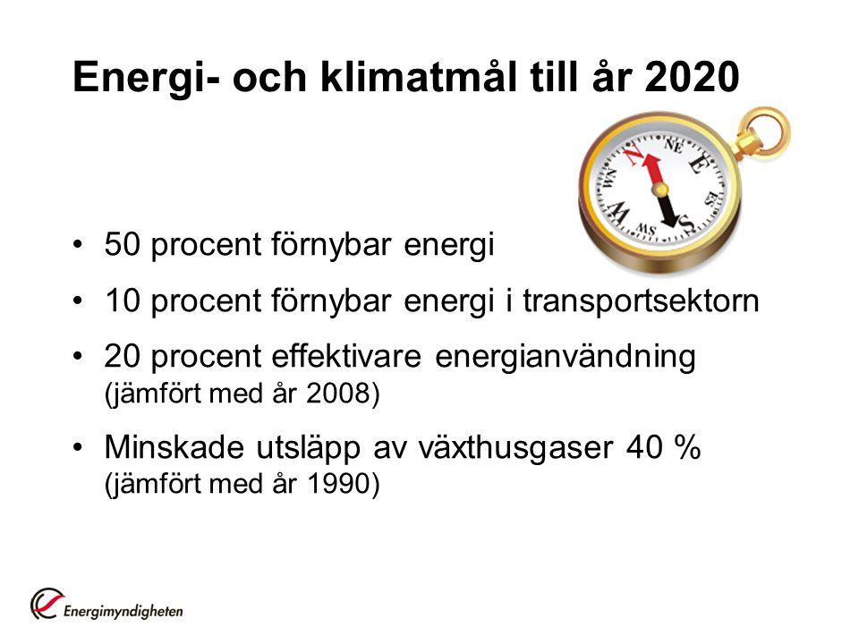 Energi- och klimatmål till år 2020 50 procent förnybar energi 10 procent förnybar energi i transportsektorn 20 procent effektivare energianvändning (jämfört med år 2008) Minskade utsläpp av växthusgaser 40 % (jämfört med år 1990)