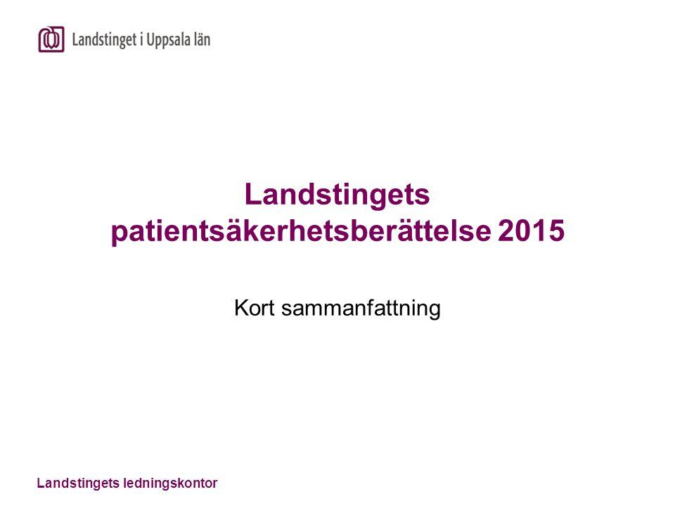 Landstingets ledningskontor Landstingets patientsäkerhetsberättelse 2015 Kort sammanfattning