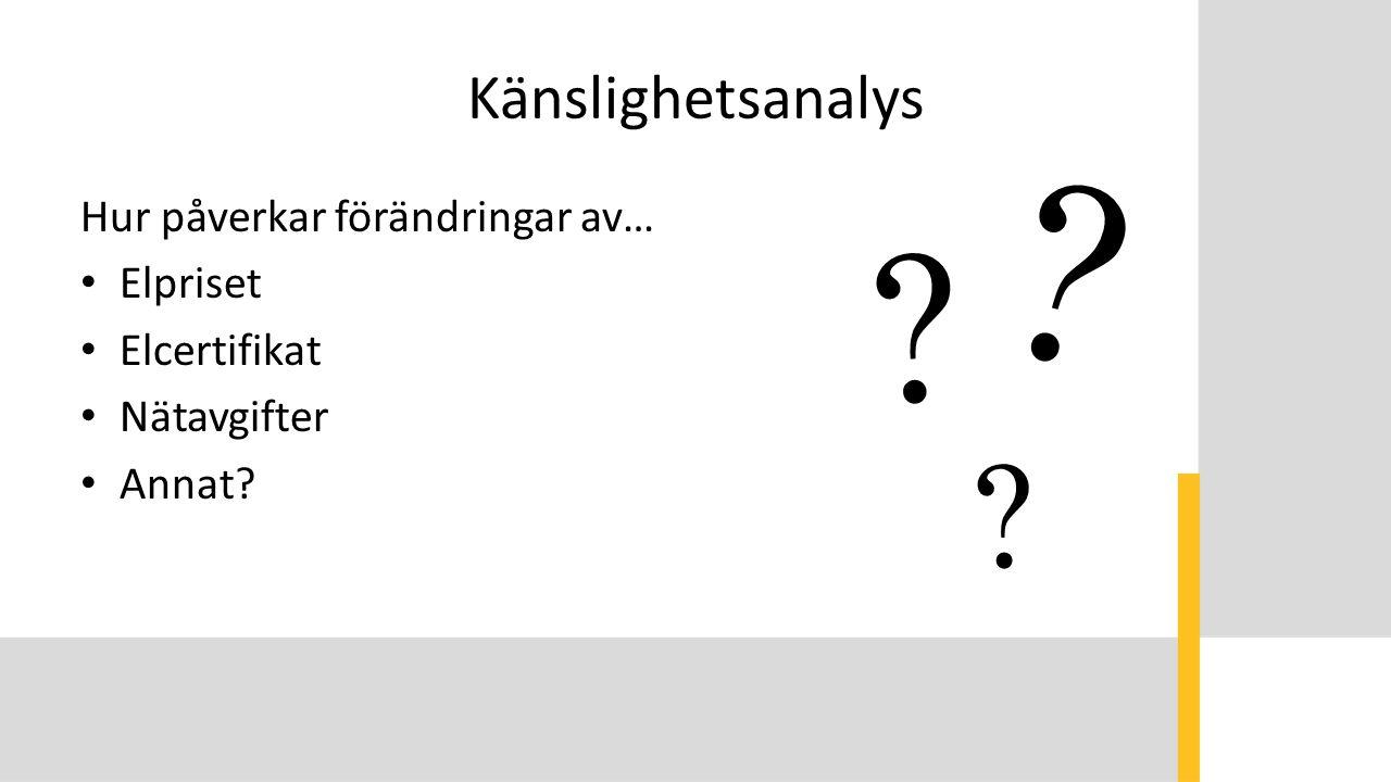 Känslighetsanalys Hur påverkar förändringar av… Elpriset Elcertifikat Nätavgifter Annat? ? ? ?
