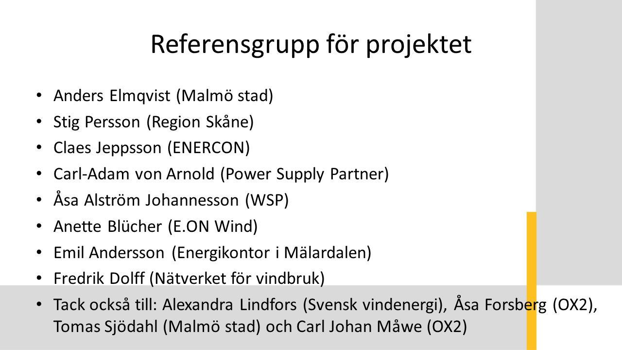 Referensgrupp för projektet Anders Elmqvist (Malmö stad) Stig Persson (Region Skåne) Claes Jeppsson (ENERCON) Carl-Adam von Arnold (Power Supply Partner) Åsa Alström Johannesson (WSP) Anette Blücher (E.ON Wind) Emil Andersson (Energikontor i Mälardalen) Fredrik Dolff (Nätverket för vindbruk) Tack också till: Alexandra Lindfors (Svensk vindenergi), Åsa Forsberg (OX2), Tomas Sjödahl (Malmö stad) och Carl Johan Måwe (OX2)