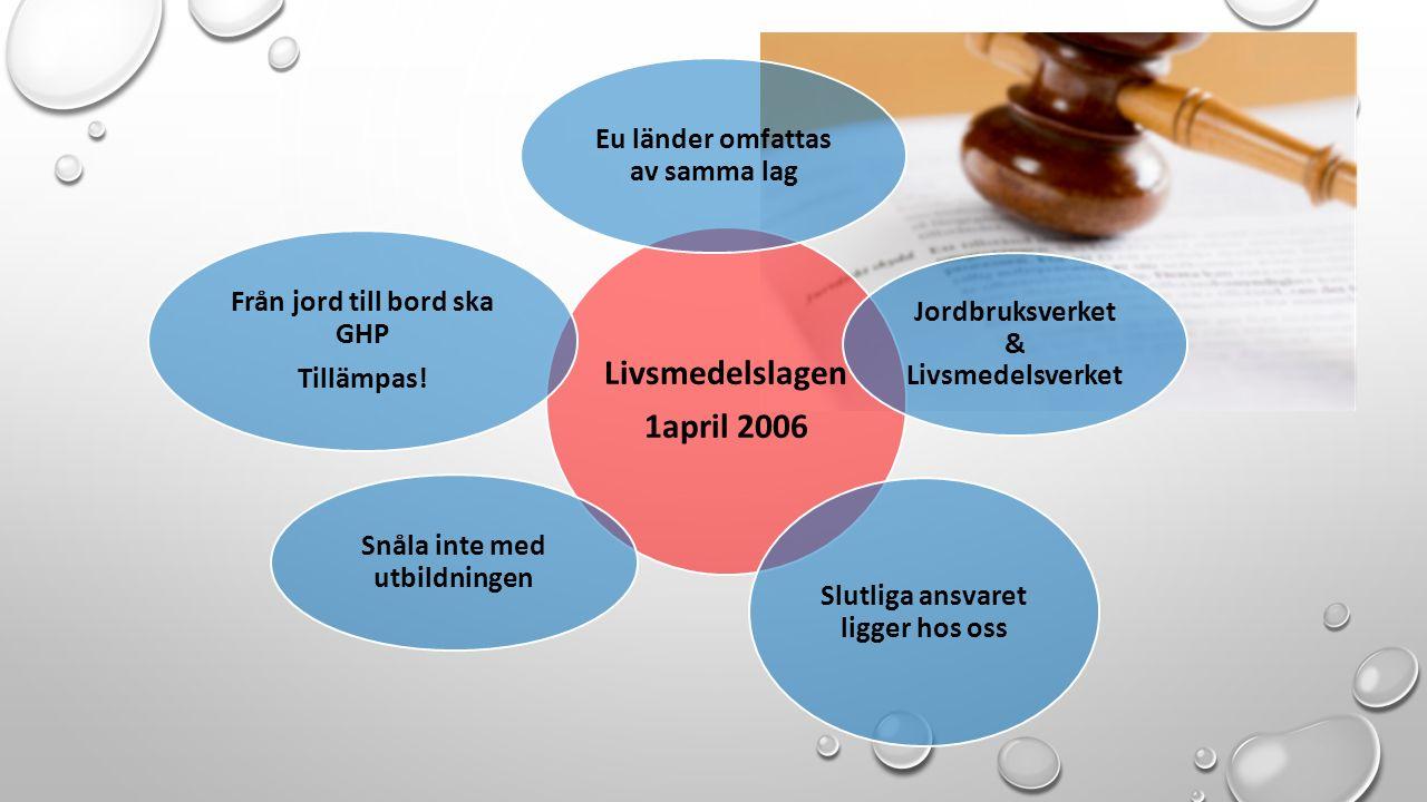 Livsmedelslagen 1april 2006 Eu länder omfattas av samma lag Jordbruksverket & Livsmedelsverket Slutliga ansvaret ligger hos oss Snåla inte med utbildn