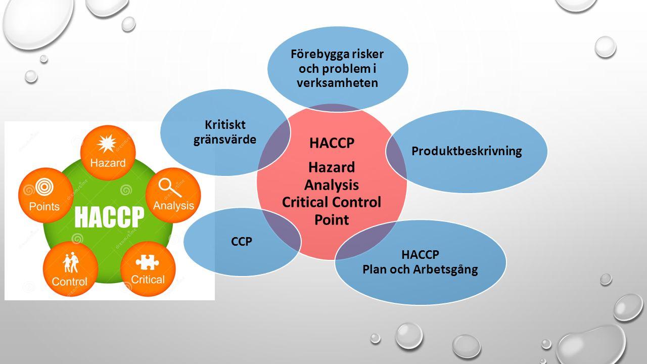 HACCP Hazard Analysis Critical Control Point Förebygga risker och problem i verksamheten Produktbeskrivning HACCP Plan och Arbetsgång CCP Kritiskt grä