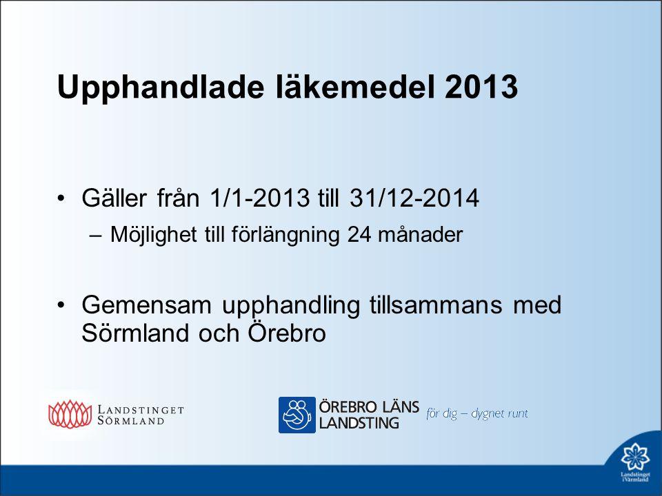 Upphandlade läkemedel 2013 Gäller från 1/1-2013 till 31/12-2014 –Möjlighet till förlängning 24 månader Gemensam upphandling tillsammans med Sörmland och Örebro
