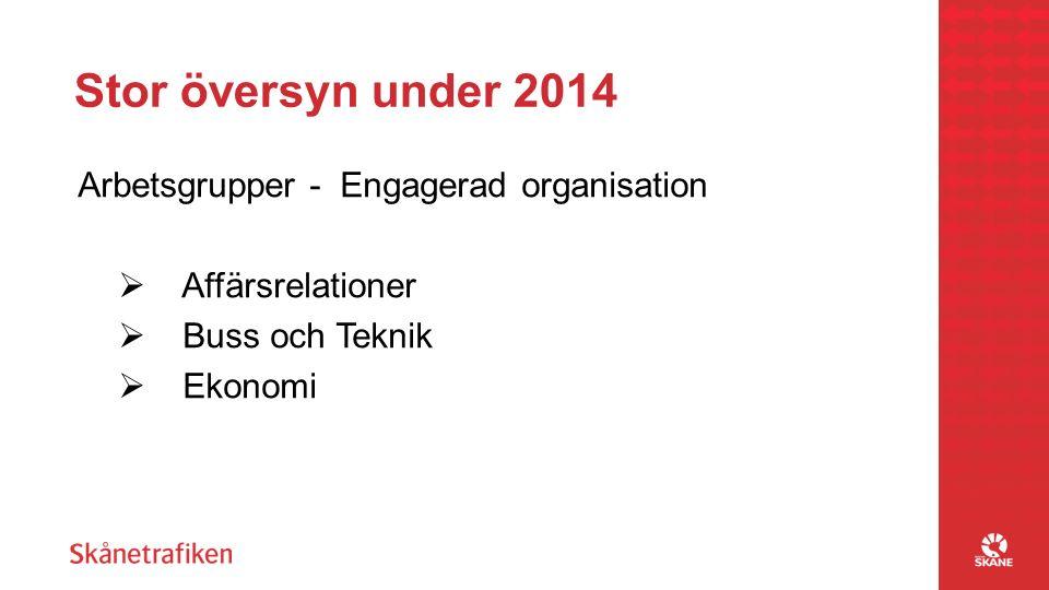 Stor översyn under 2014 Arbetsgrupper - Engagerad organisation  Affärsrelationer  Buss och Teknik  Ekonomi