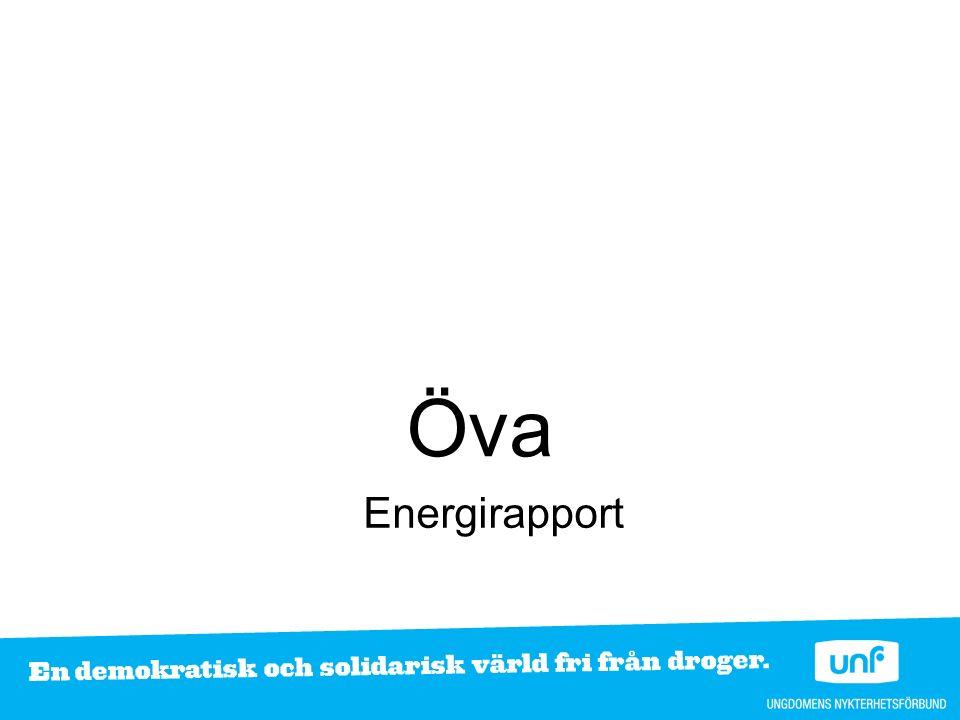 Öva Energirapport