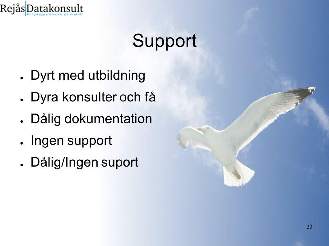 23 Support ● Dyrt med utbildning ● Dyra konsulter och få ● Dålig dokumentation ● Ingen support ● Dålig/Ingen suport