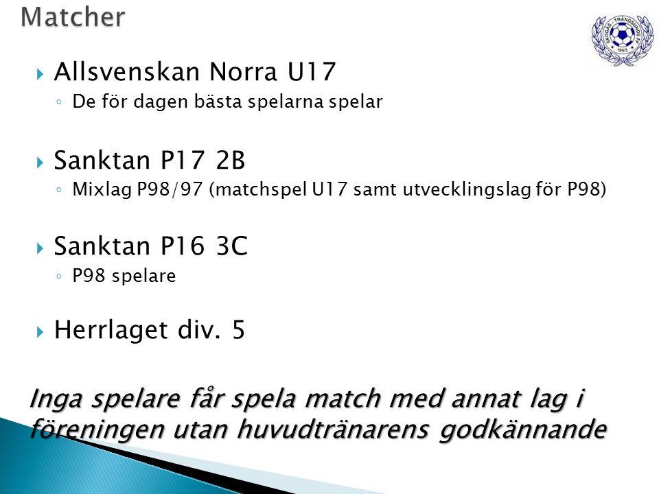  Allsvenskan Norra U17 ◦ De för dagen bästa spelarna spelar  Sanktan P17 2B ◦ Mixlag P98/97 (matchspel U17 samt utvecklingslag för P98)  Sanktan P16 3C ◦ P98 spelare  Herrlaget div.
