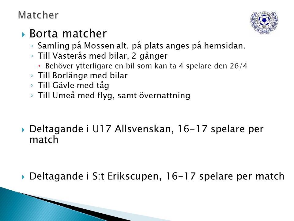  Borta matcher ◦ Samling på Mossen alt. på plats anges på hemsidan.