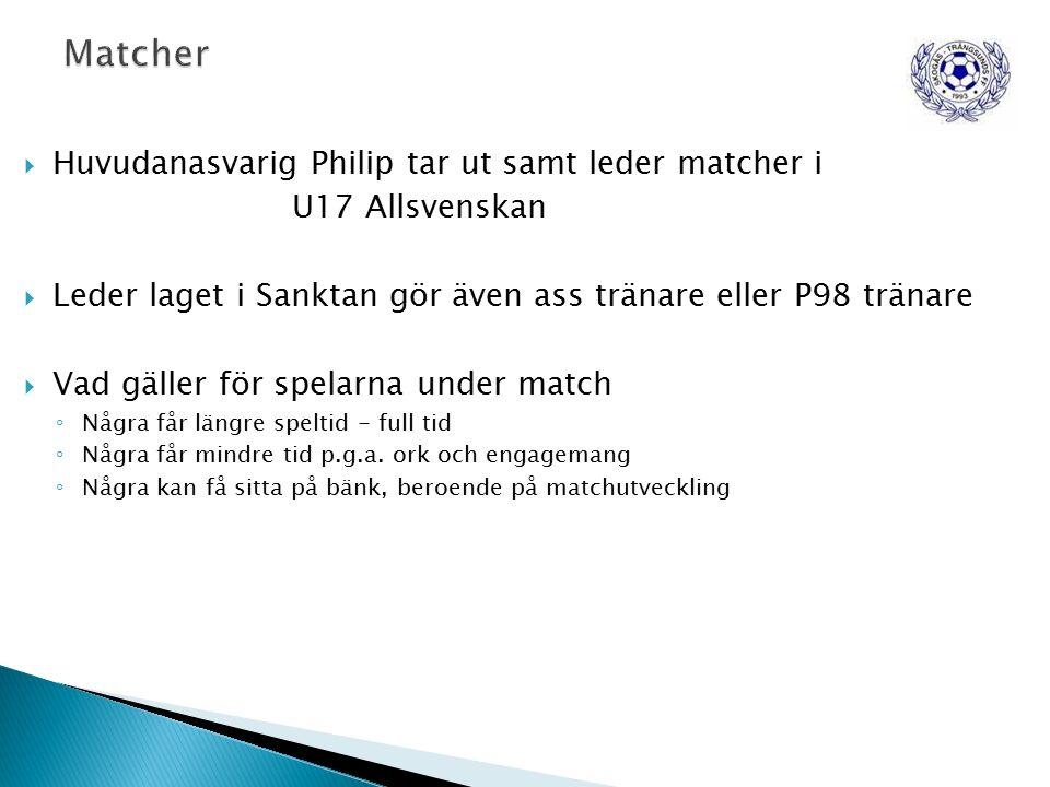  Huvudanasvarig Philip tar ut samt leder matcher i U17 Allsvenskan  Leder laget i Sanktan gör även ass tränare eller P98 tränare  Vad gäller för spelarna under match ◦ Några får längre speltid - full tid ◦ Några får mindre tid p.g.a.