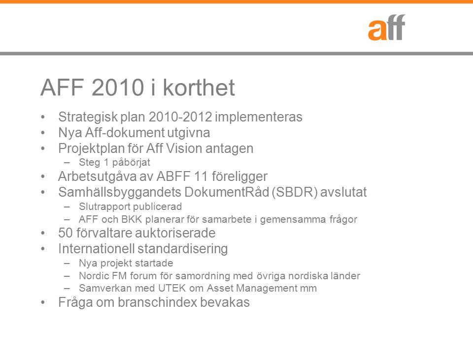 AFF 2010 i korthet Strategisk plan 2010-2012 implementeras Nya Aff-dokument utgivna Projektplan för Aff Vision antagen –Steg 1 påbörjat Arbetsutgåva av ABFF 11 föreligger Samhällsbyggandets DokumentRåd (SBDR) avslutat –Slutrapport publicerad –AFF och BKK planerar för samarbete i gemensamma frågor 50 förvaltare auktoriserade Internationell standardisering –Nya projekt startade –Nordic FM forum för samordning med övriga nordiska länder –Samverkan med UTEK om Asset Management mm Fråga om branschindex bevakas