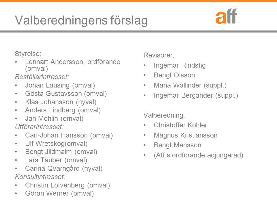 Valberedningens förslag Styrelse: Lennart Andersson, ordförande (omval) Beställarintresset: Johan Lausing (omval) Gösta Gustavsson (omval) Klas Johans