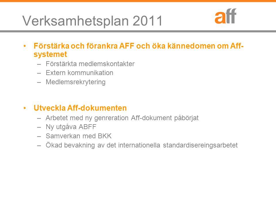 Verksamhetsplan 2011 Förstärka och förankra AFF och öka kännedomen om Aff- systemet –Förstärkta medlemskontakter –Extern kommunikation –Medlemsrekryte