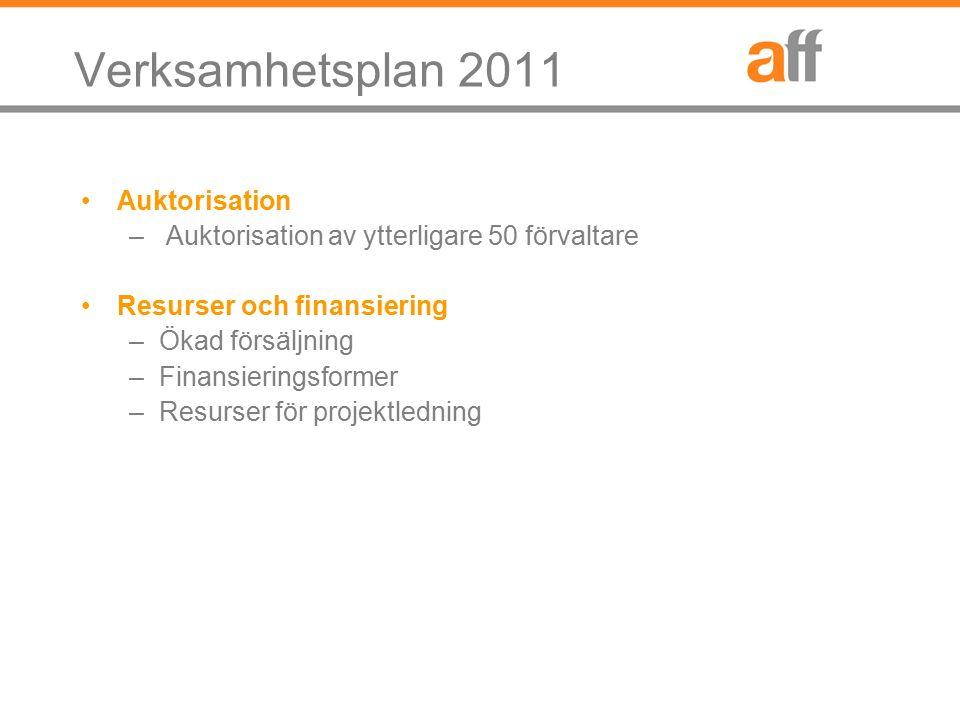 Verksamhetsplan 2011 Auktorisation – Auktorisation av ytterligare 50 förvaltare Resurser och finansiering –Ökad försäljning –Finansieringsformer –Resu