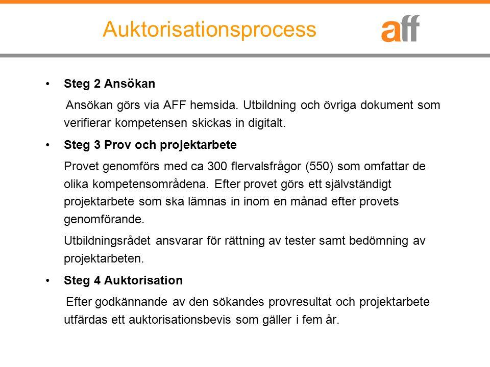 Steg 2 Ansökan Ansökan görs via AFF hemsida. Utbildning och övriga dokument som verifierar kompetensen skickas in digitalt. Steg 3 Prov och projektarb