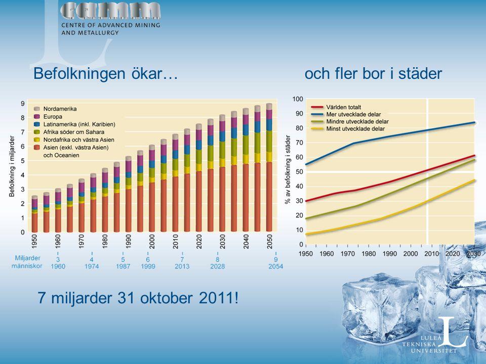 Befolkningen ökar…och fler bor i städer 7 miljarder 31 oktober 2011!