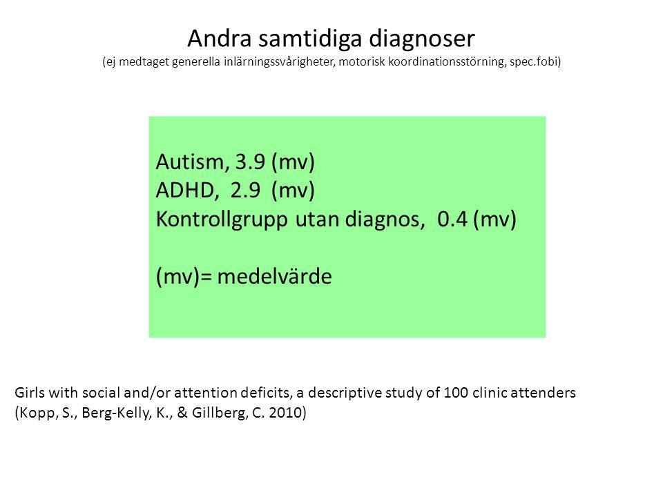 Andra samtidiga diagnoser (ej medtaget generella inlärningssvårigheter, motorisk koordinationsstörning, spec.fobi) Autism, 3.9 (mv) ADHD, 2.9 (mv) Kontrollgrupp utan diagnos, 0.4 (mv) (mv)= medelvärde Girls with social and/or attention deficits, a descriptive study of 100 clinic attenders (Kopp, S., Berg-Kelly, K., & Gillberg, C.